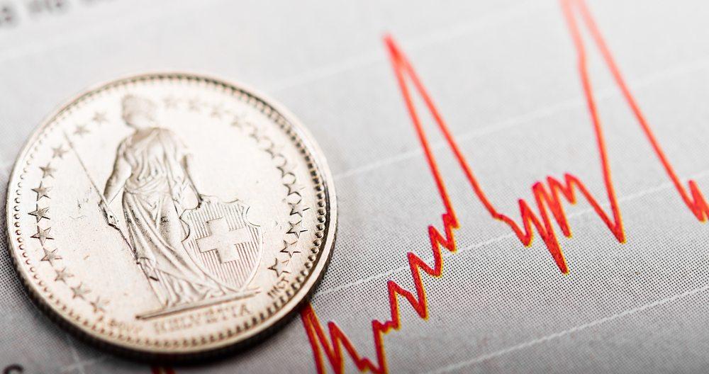 pomoc prawna, kredyty frankowe